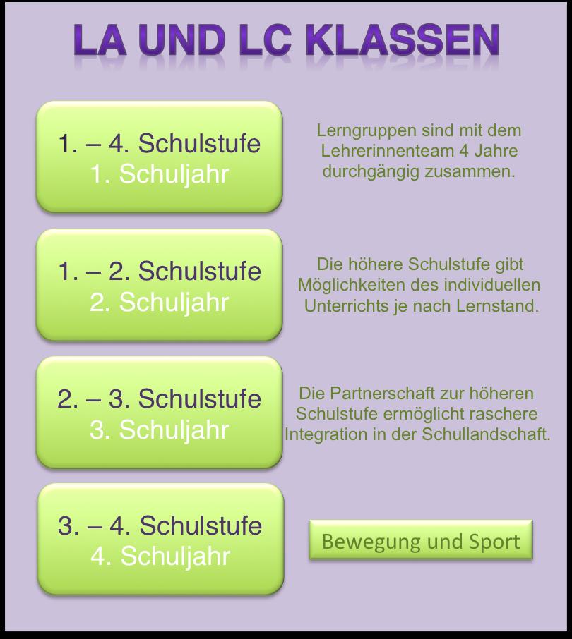 Awesome Geldzählgeräte Einer Tabelle 3Klasse Images - Kindergarten ...